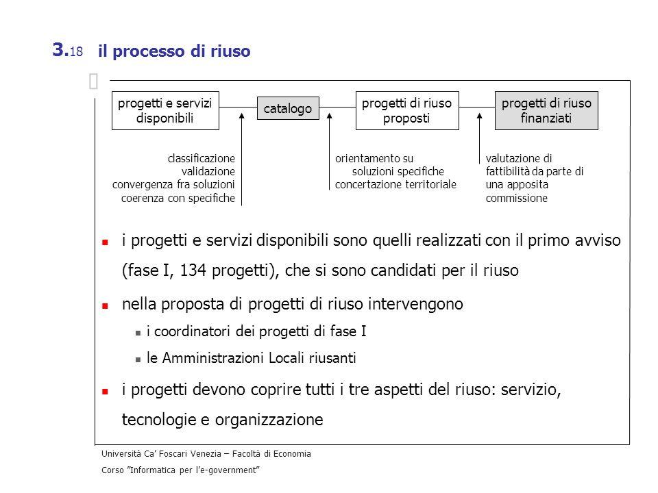 Università Ca Foscari Venezia – Facoltà di Economia Corso Informatica per le-government 3. 18 il processo di riuso i progetti e servizi disponibili so