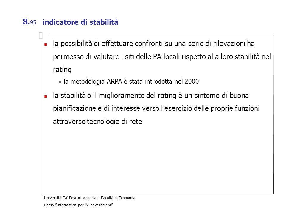 Università Ca Foscari Venezia – Facoltà di Economia Corso Informatica per le-government 8. 95 indicatore di stabilità la possibilità di effettuare con