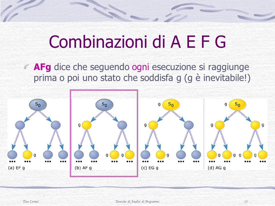 Tino CortesiTecniche di Analisi di Programmi 13 Combinazioni di A E F G AFg dice che seguendo ogni esecuzione si raggiunge prima o poi uno stato che soddisfa g (g è inevitabile!)