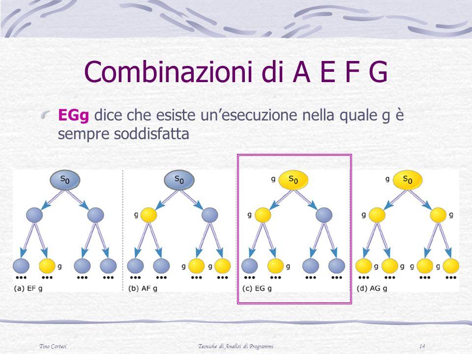Tino CortesiTecniche di Analisi di Programmi 14 Combinazioni di A E F G EGg dice che esiste unesecuzione nella quale g è sempre soddisfatta