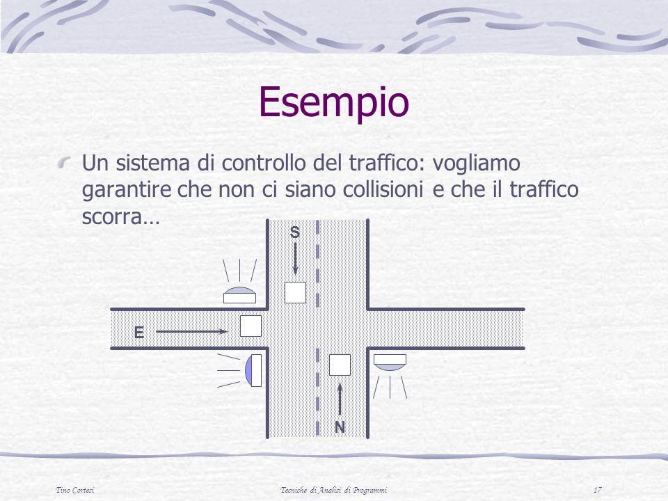 Tino CortesiTecniche di Analisi di Programmi 17 Esempio Un sistema di controllo del traffico: vogliamo garantire che non ci siano collisioni e che il traffico scorra… E S N