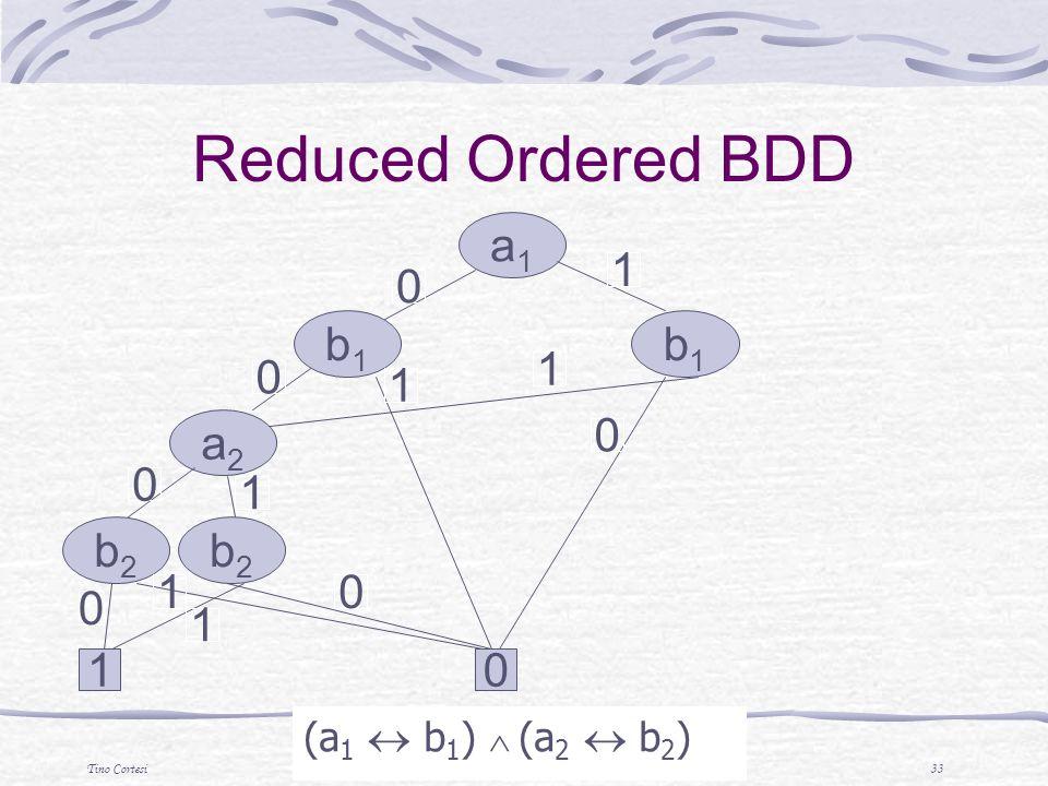 Tino CortesiTecniche di Analisi di Programmi 33 (a 1 b 1 ) (a 2 b 2 ) a1a1 b1b1 b1b1 a2a2 b2b2 b2b2 0 0 0 1 1 1 01 0 01 1 0 1 Reduced Ordered BDD
