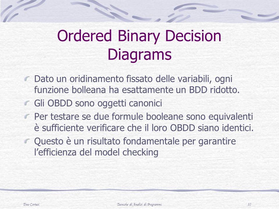 Tino CortesiTecniche di Analisi di Programmi 35 Ordered Binary Decision Diagrams Dato un oridinamento fissato delle variabili, ogni funzione bolleana ha esattamente un BDD ridotto.