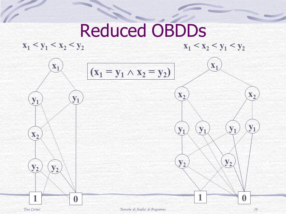 Tino CortesiTecniche di Analisi di Programmi 36 Reduced OBDDs x1x1 y1y1 x2x2 y2y2 y2y2 1 0 y1y1 x 1 < y 1 < x 2 < y 2 x 1 < x 2 < y 1 < y 2 x1x1 x2x2 x2x2 y1y1 y1y1 y1y1 y1y1 y2y2 y2y2 1 0 (x 1 = y 1 x 2 = y 2 )