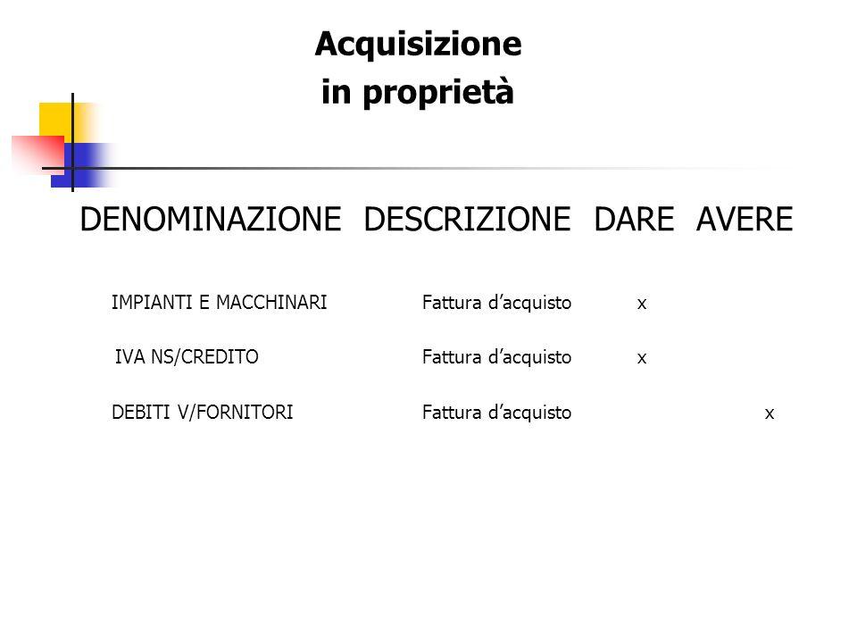 Acquisizione in proprietà DENOMINAZIONE DESCRIZIONE DARE AVERE IMPIANTI E MACCHINARIFattura dacquisto x IVA NS/CREDITOFattura dacquisto x DEBITI V/FOR
