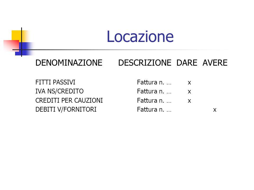 Leasing DENOMINAZIONE DESCRIZIONE DARE AVERE CANONI LEASING Fatt.