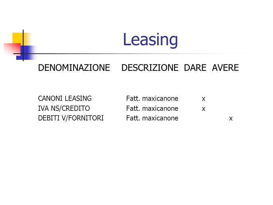 Leasing DENOMINAZIONE DESCRIZIONE DARE AVERE CANONI LEASING Fatt. maxicanonex IVA NS/CREDITO Fatt. maxicanonex DEBITI V/FORNITORI Fatt. maxicanonex