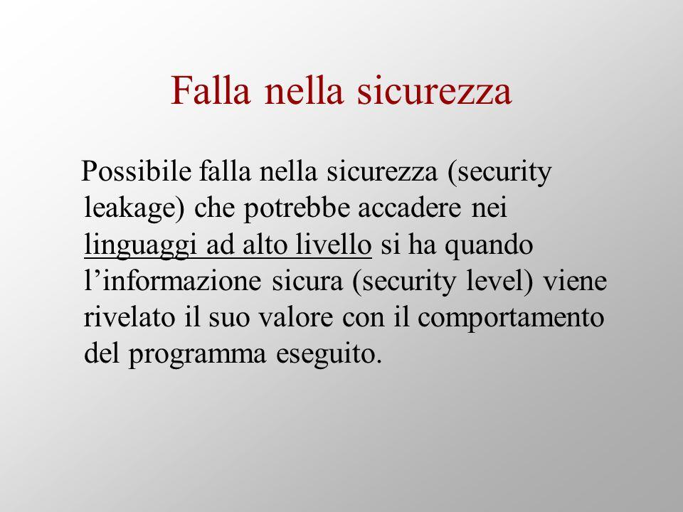 Falla nella sicurezza Possibile falla nella sicurezza (security leakage) che potrebbe accadere nei linguaggi ad alto livello si ha quando linformazion