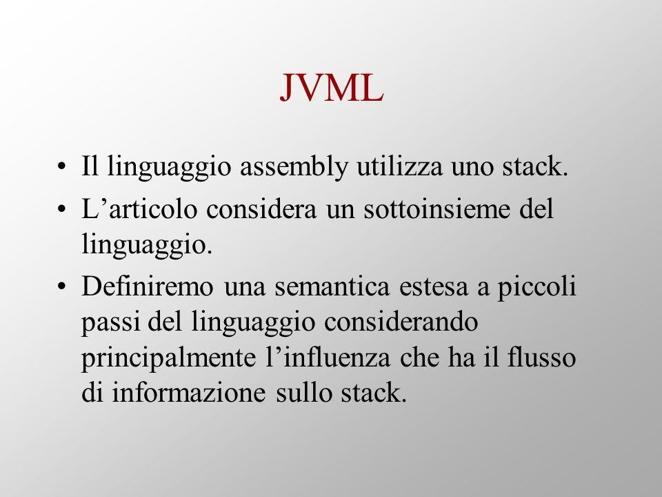 JVML Il linguaggio assembly utilizza uno stack. Larticolo considera un sottoinsieme del linguaggio. Definiremo una semantica estesa a piccoli passi de