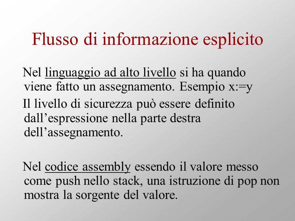 Flusso di informazione esplicito Nel linguaggio ad alto livello si ha quando viene fatto un assegnamento. Esempio x:=y Il livello di sicurezza può ess