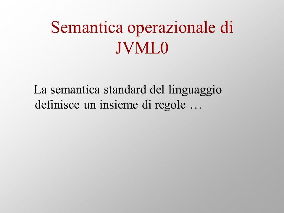 La semantica standard del linguaggio definisce un insieme di regole …