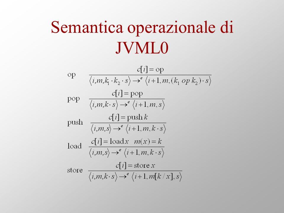 Semantica operazionale di JVML0
