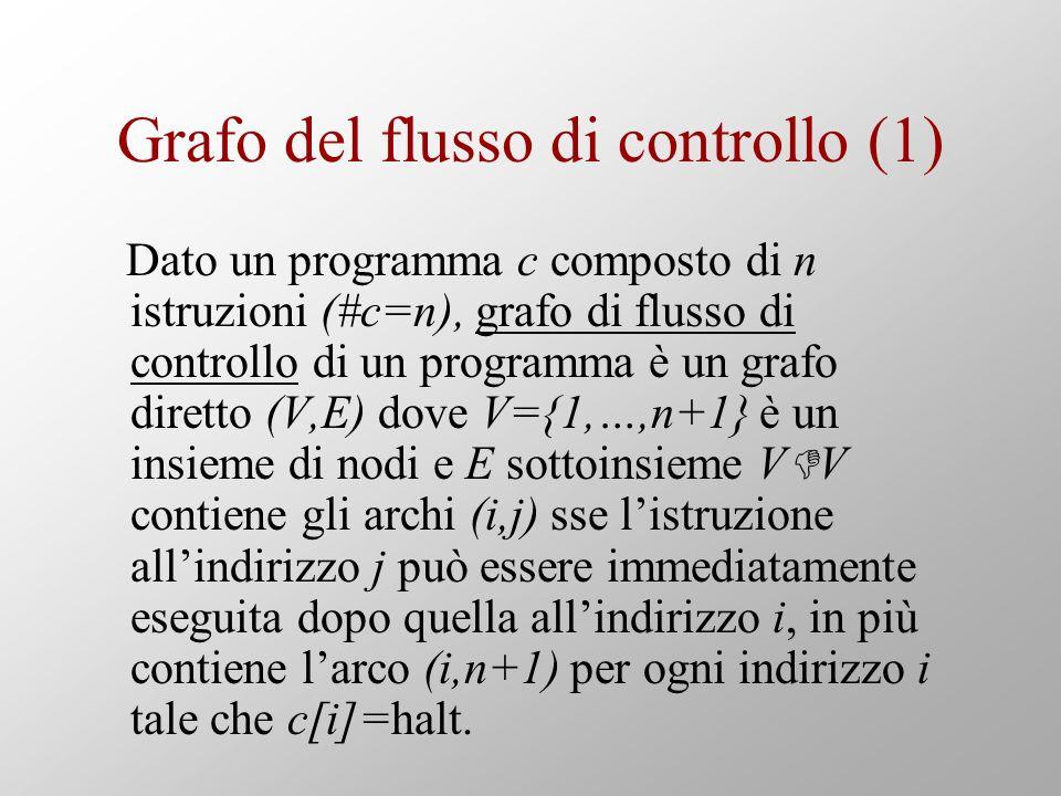 Grafo del flusso di controllo (1) Dato un programma c composto di n istruzioni (#c=n), grafo di flusso di controllo di un programma è un grafo diretto (V,E) dove V={1,…,n+1} è un insieme di nodi e E sottoinsieme V V contiene gli archi (i,j) sse listruzione allindirizzo j può essere immediatamente eseguita dopo quella allindirizzo i, in più contiene larco (i,n+1) per ogni indirizzo i tale che c[i]=halt.