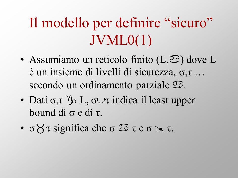 Il modello per definire sicuro JVML0(1) Assumiamo un reticolo finito (L, ) dove L è un insieme di livelli di sicurezza, σ,τ … secondo un ordinamento p