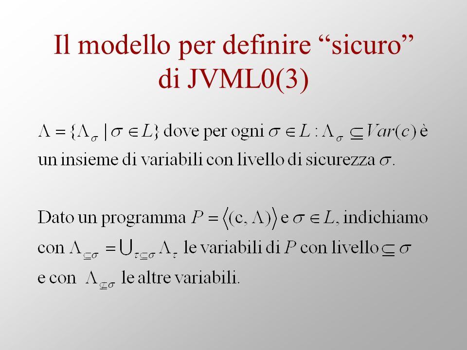 Il modello per definire sicuro di JVML0(3)