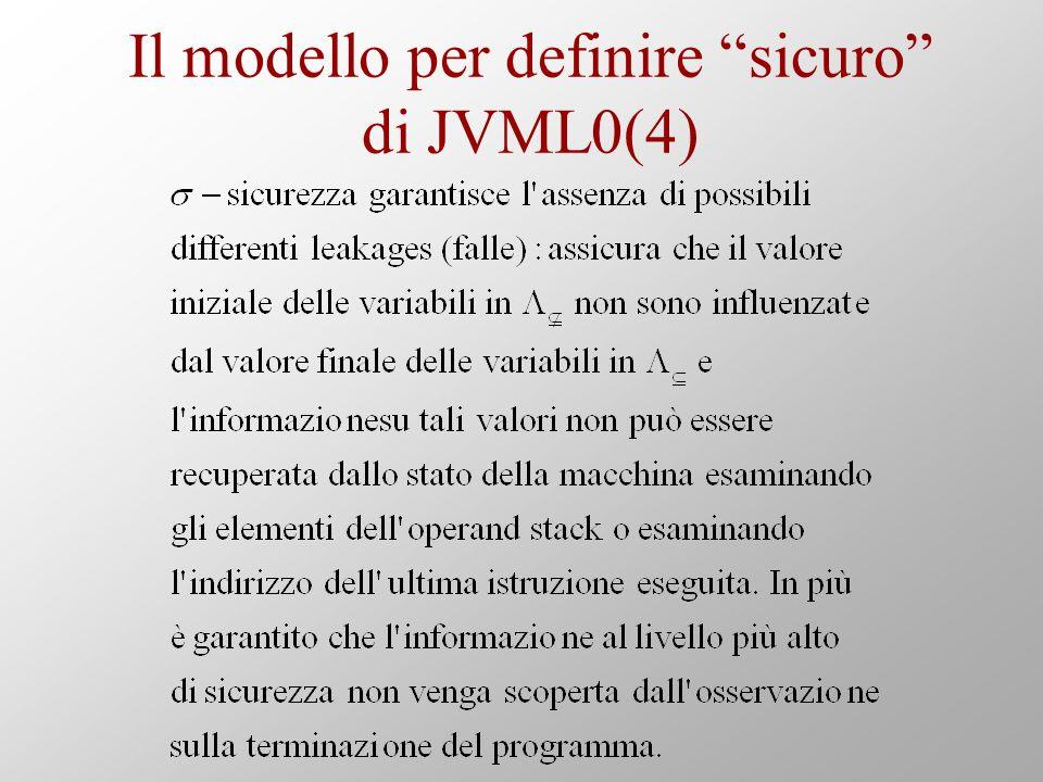 Il modello per definire sicuro di JVML0(4)