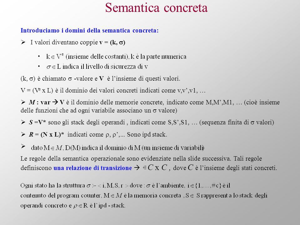 Semantica concreta (k, ) è chiamato -valore e V è linsieme di questi valori. V = (V e x L) è il dominio dei valori concreti indicati come v,v,v1, … M