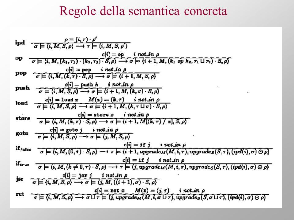 Regole della semantica concreta