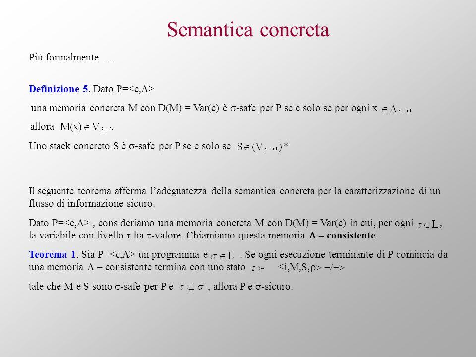 Semantica concreta Definizione 5.
