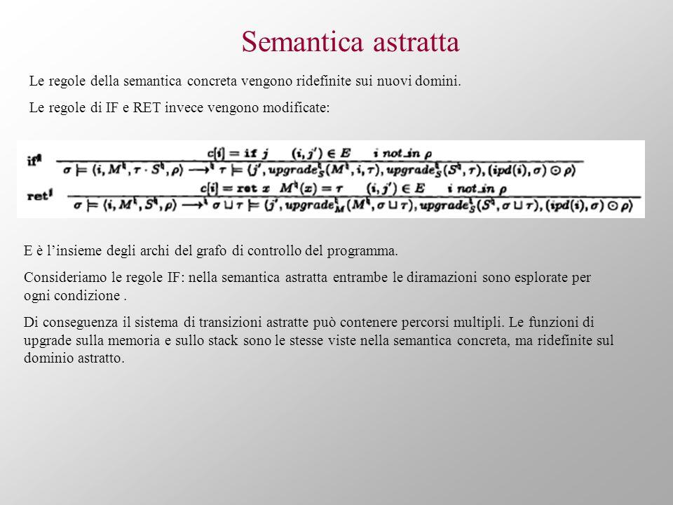 Semantica astratta Le regole della semantica concreta vengono ridefinite sui nuovi domini. Le regole di IF e RET invece vengono modificate: E è linsie