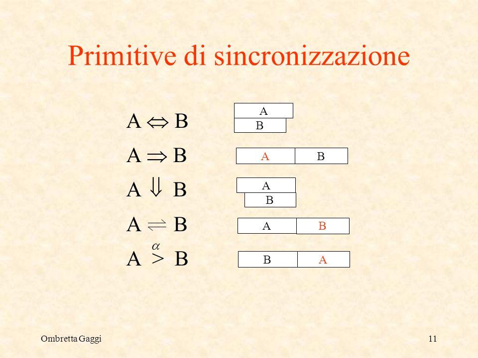 Ombretta Gaggi11 Primitive di sincronizzazione A B A > B A B A A B B A B B A