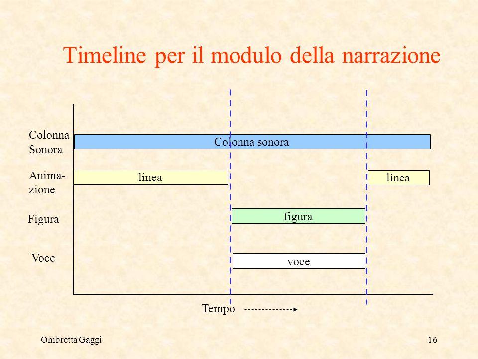 Ombretta Gaggi16 Timeline per il modulo della narrazione Tempo voce Anima- zione Figura Voce figura Colonna Sonora linea Colonna sonora linea