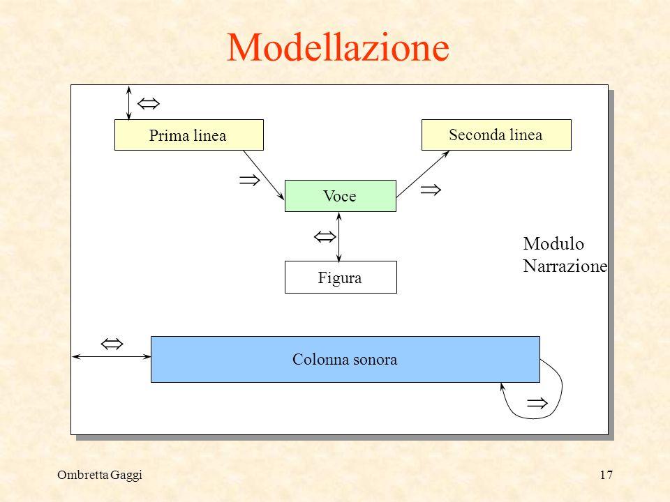 Ombretta Gaggi17 Modellazione Colonna sonora Prima linea Voce Figura Seconda linea Modulo Narrazione