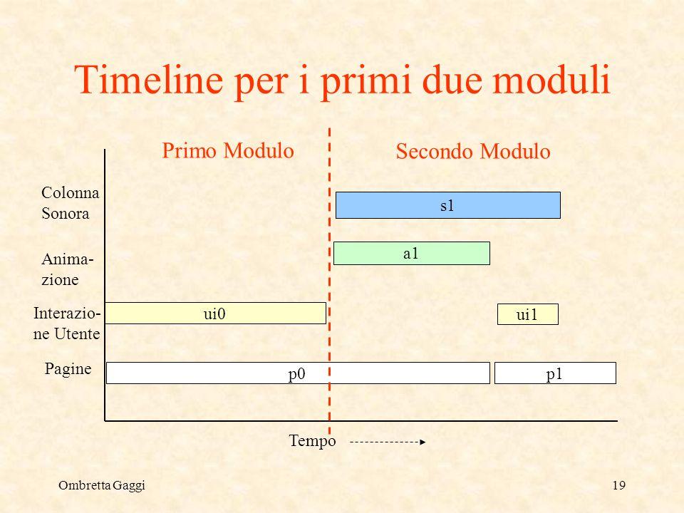 Ombretta Gaggi19 Timeline per i primi due moduli Tempo p0 Anima- zione Interazio- ne Utente Pagine ui1 a1 Colonna Sonora ui0 p1 s1 Primo Modulo Second