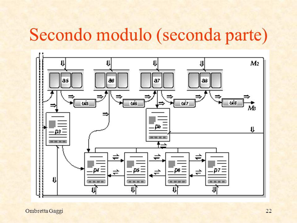 Ombretta Gaggi22 Secondo modulo (seconda parte)