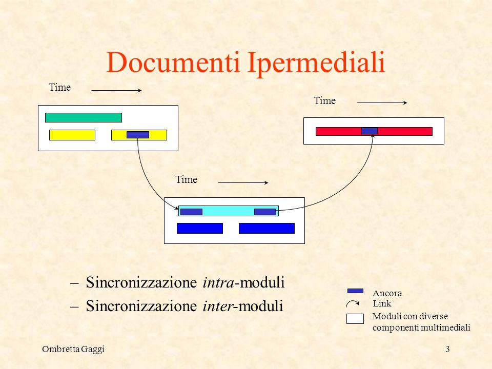 Ombretta Gaggi3 Time Ancora Link Moduli con diverse componenti multimediali Documenti Ipermediali –Sincronizzazione intra-moduli –Sincronizzazione int