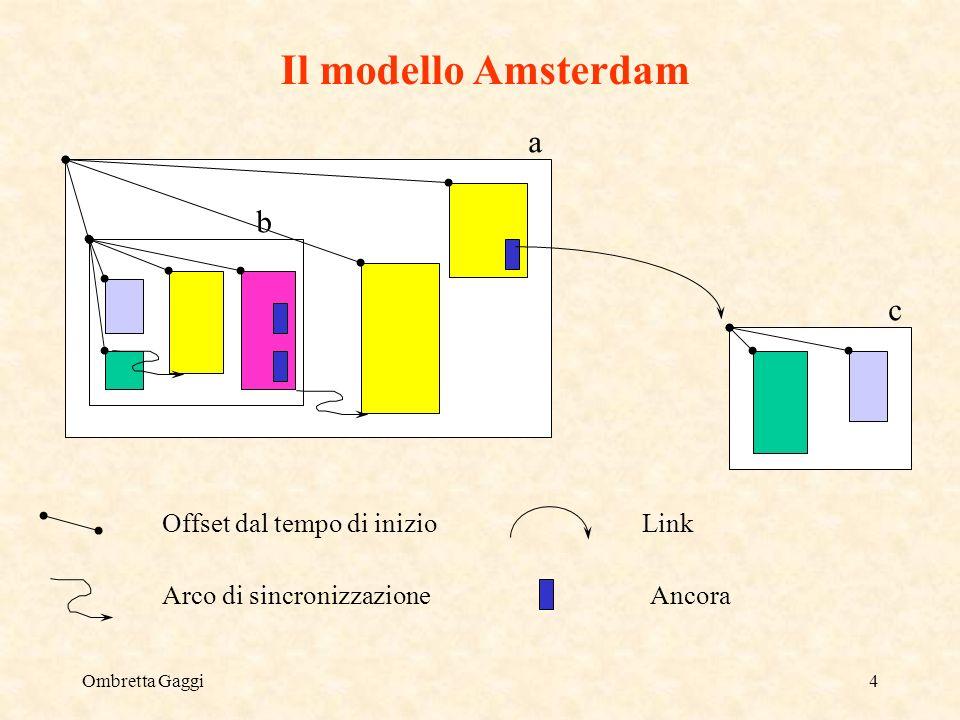 Ombretta Gaggi4 a b c Offset dal tempo di inizioLink AncoraArco di sincronizzazione Il modello Amsterdam