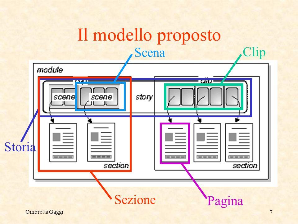 Ombretta Gaggi7 Il modello proposto Storia Sezione Clip Pagina Scena
