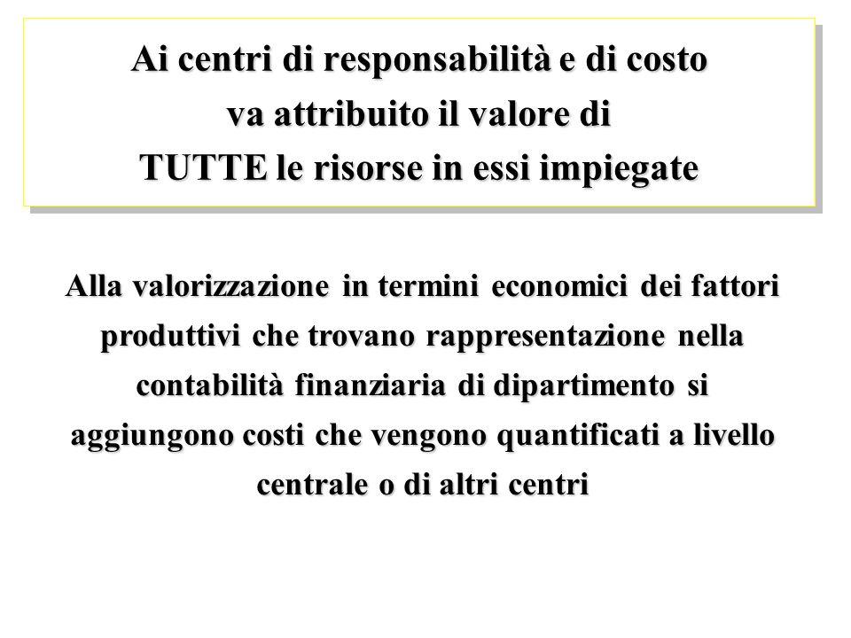 Ai centri di responsabilità e di costo va attribuito il valore di TUTTE le risorse in essi impiegate Alla valorizzazione in termini economici dei fatt