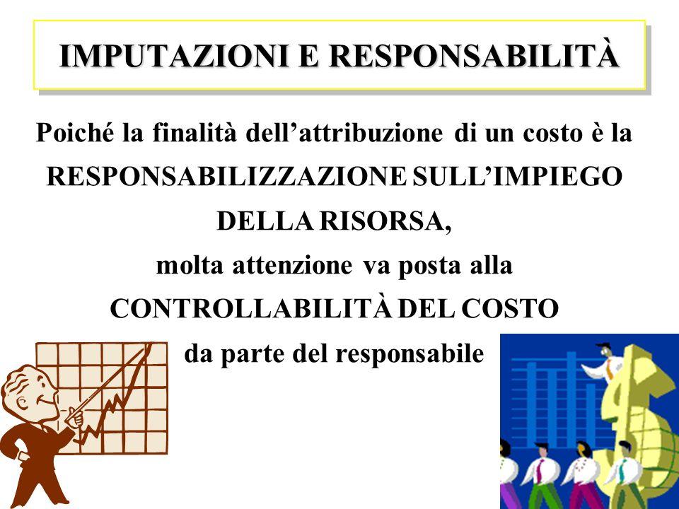 IMPUTAZIONI E RESPONSABILITÀ Poiché la finalità dellattribuzione di un costo è la RESPONSABILIZZAZIONE SULLIMPIEGO DELLA RISORSA, molta attenzione va posta alla CONTROLLABILITÀ DEL COSTO da parte del responsabile