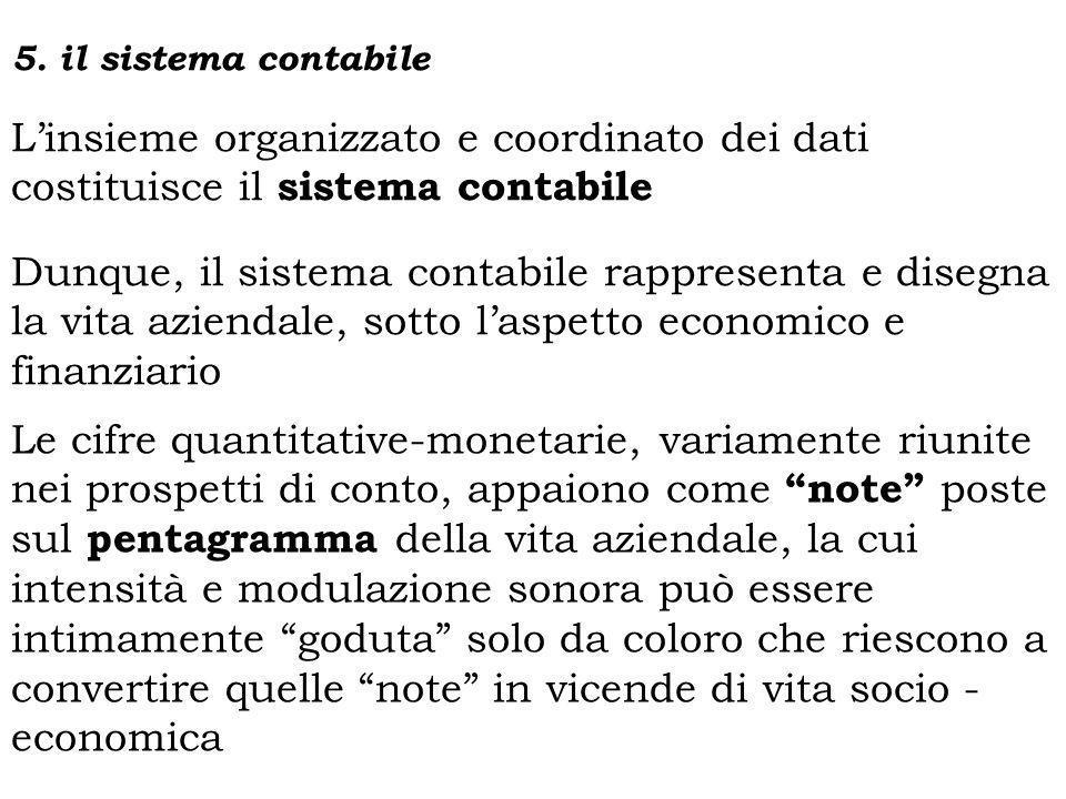 Linsieme organizzato e coordinato dei dati costituisce il sistema contabile Dunque, il sistema contabile rappresenta e disegna la vita aziendale, sott