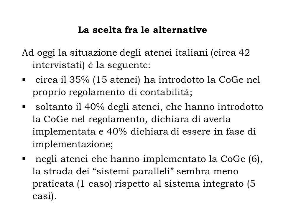 Ad oggi la situazione degli atenei italiani (circa 42 intervistati) è la seguente: circa il 35% (15 atenei) ha introdotto la CoGe nel proprio regolame