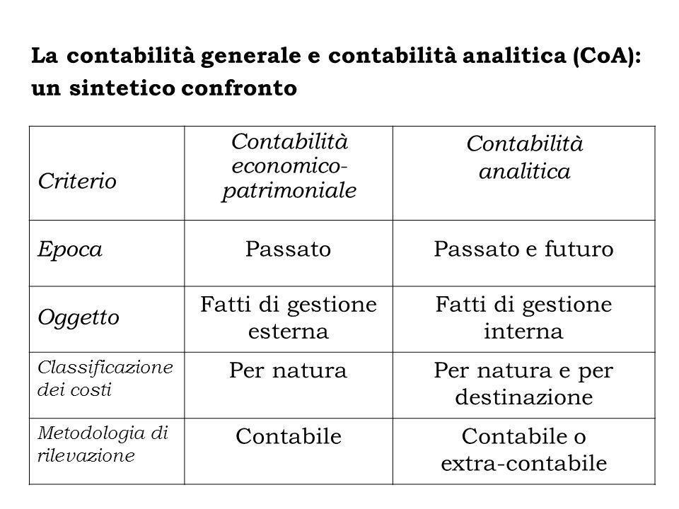 La contabilità generale e contabilità analitica (CoA): un sintetico confronto Criterio Contabilità economico- patrimoniale Contabilità analitica Epoca