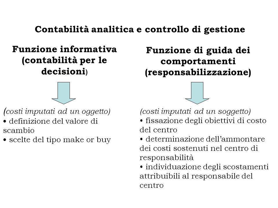Contabilità analitica e controllo di gestione ( costi imputati ad un oggetto) definizione del valore di scambio scelte del tipo make or buy Funzione i