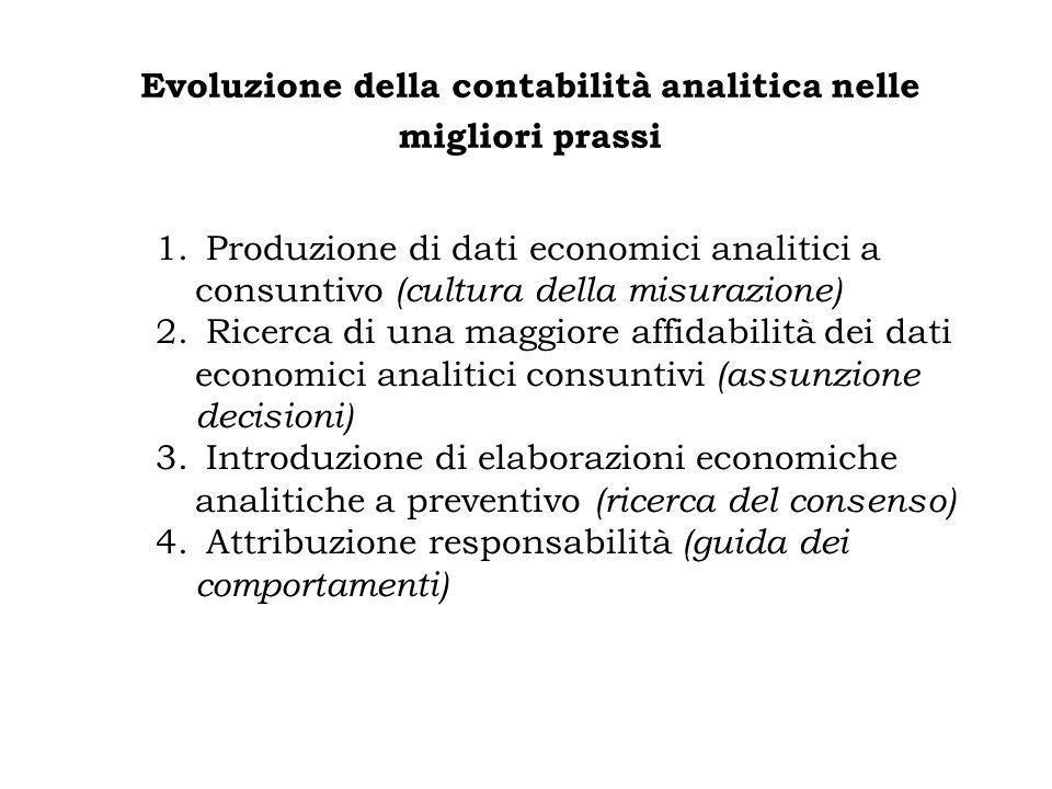 Evoluzione della contabilità analitica nelle migliori prassi 1. Produzione di dati economici analitici a consuntivo (cultura della misurazione) 2. Ric