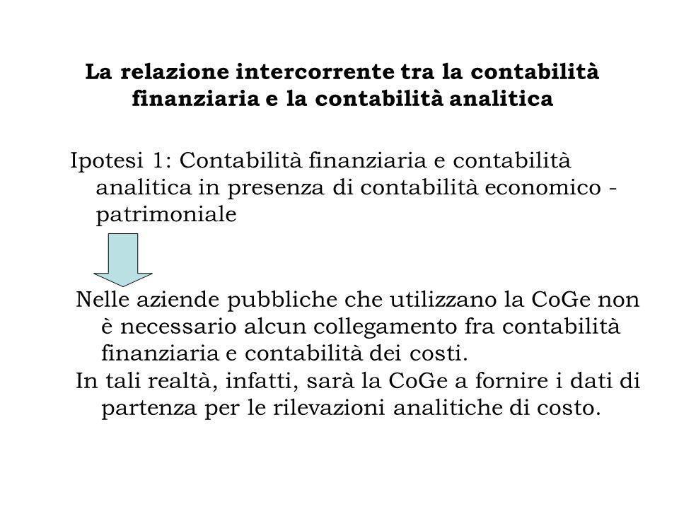 La relazione intercorrente tra la contabilità finanziaria e la contabilità analitica Ipotesi 1: Contabilità finanziaria e contabilità analitica in pre