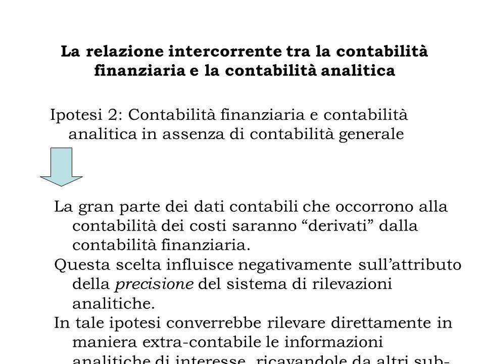 La relazione intercorrente tra la contabilità finanziaria e la contabilità analitica Ipotesi 2: Contabilità finanziaria e contabilità analitica in ass