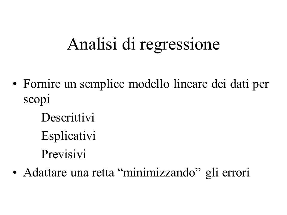 Analisi di regressione Fornire un semplice modello lineare dei dati per scopi Descrittivi Esplicativi Previsivi Adattare una retta minimizzando gli errori