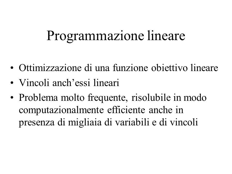 Programmazione lineare Ottimizzazione di una funzione obiettivo lineare Vincoli anchessi lineari Problema molto frequente, risolubile in modo computazionalmente efficiente anche in presenza di migliaia di variabili e di vincoli