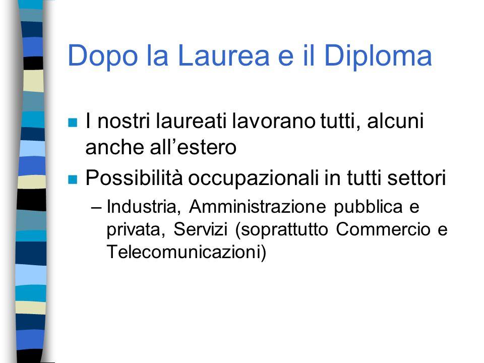 Dopo la Laurea e il Diploma n I nostri laureati lavorano tutti, alcuni anche allestero n Possibilità occupazionali in tutti settori –Industria, Ammini