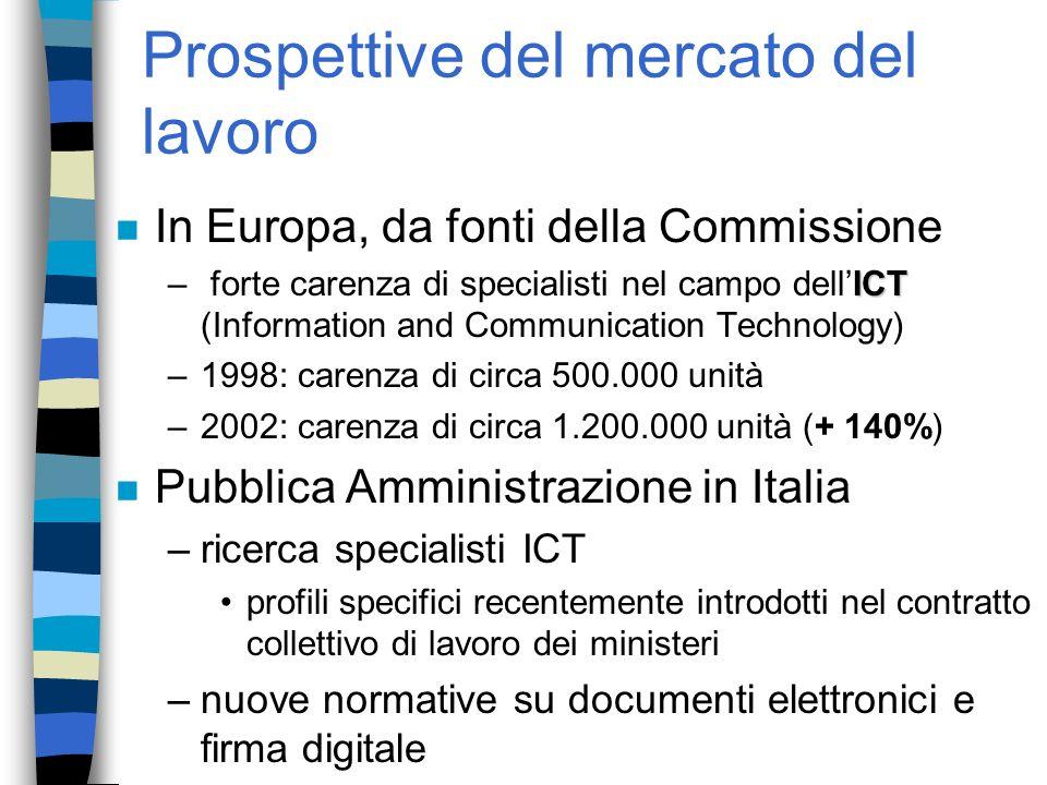Prospettive del mercato del lavoro n In Europa, da fonti della Commissione ICT – forte carenza di specialisti nel campo dellICT (Information and Commu