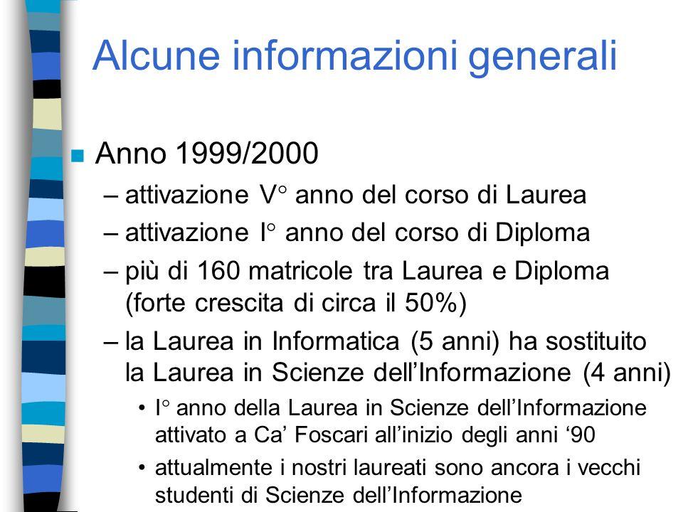 Alcune informazioni generali n Anno 1999/2000 –attivazione V anno del corso di Laurea –attivazione I anno del corso di Diploma –più di 160 matricole t