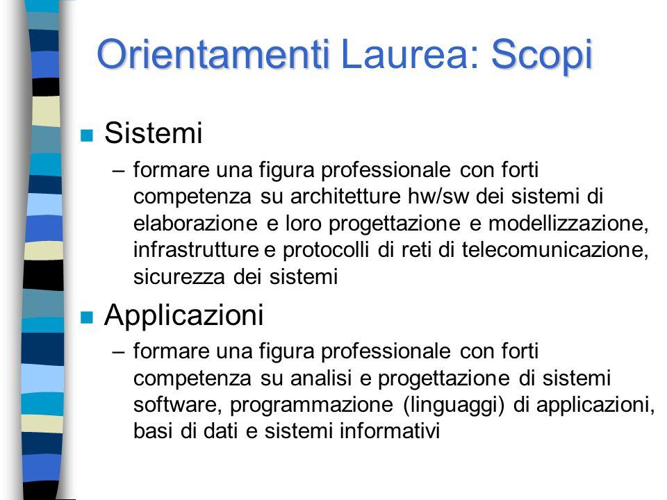 OrientamentiScopi Orientamenti Laurea: Scopi n Sistemi –formare una figura professionale con forti competenza su architetture hw/sw dei sistemi di ela
