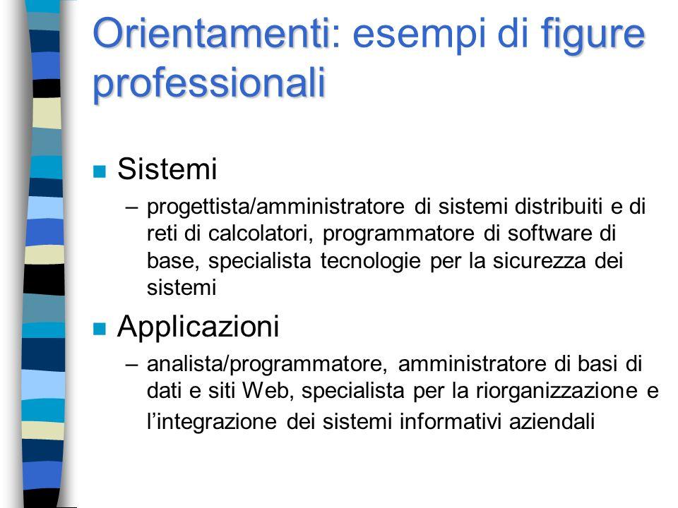 Orientamentifigure professionali Orientamenti: esempi di figure professionali n Sistemi –progettista/amministratore di sistemi distribuiti e di reti d