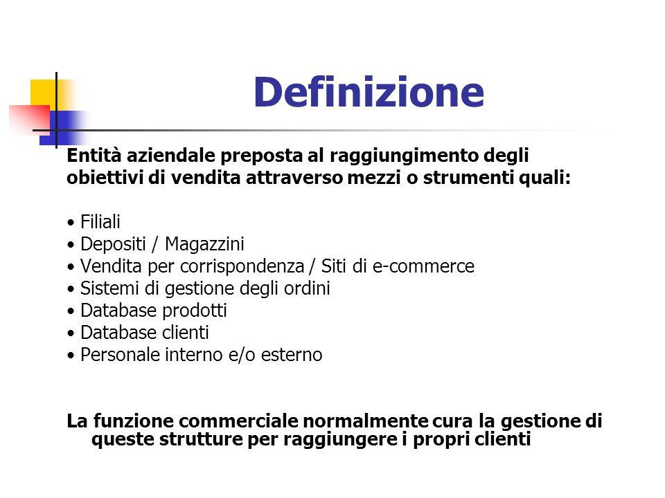 Definizione Entità aziendale preposta al raggiungimento degli obiettivi di vendita attraverso mezzi o strumenti quali: Filiali Depositi / Magazzini Ve