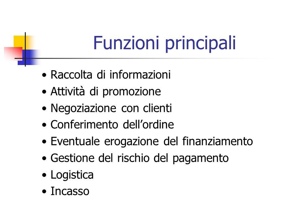 Funzioni principali Raccolta di informazioni Attività di promozione Negoziazione con clienti Conferimento dellordine Eventuale erogazione del finanzia